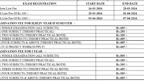 JNTU-H B.Tech and B.Phar 1st Year, 2-2, 3-2, 4-2 Regular and Supple Examinations Fee Notification – May 2016